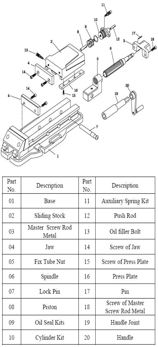 Instruction For Hydraulic Machine Vise